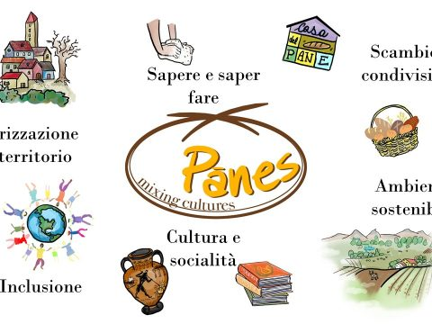Panes – Mixing Cultures